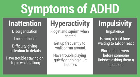 ADHD-Medications
